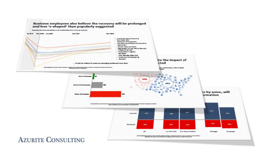 Azurite Consulting